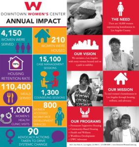 Downtown Women's Center 2017 Impact Report
